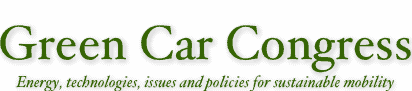 Green Car Congress logo
