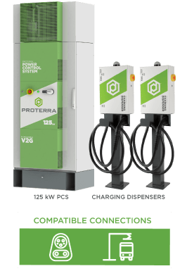 125kW Charger with icons 1