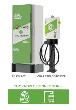 60kW Charger with icons