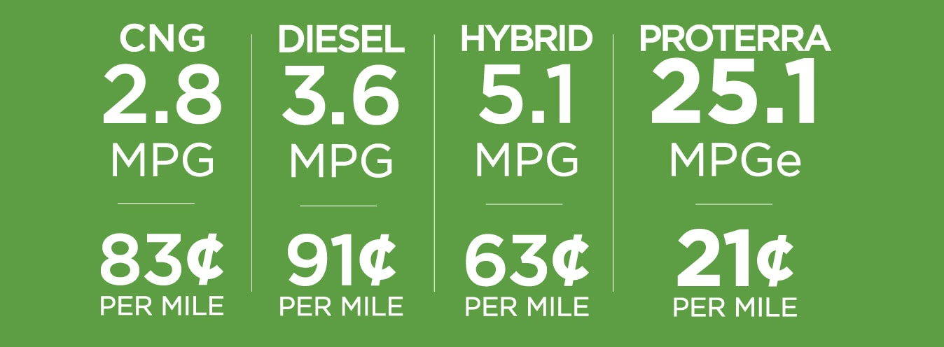 Fueleconomy 2020